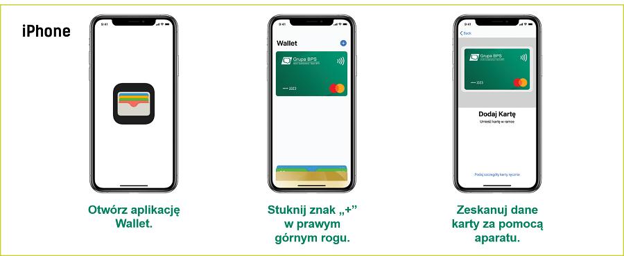 apple pay karta